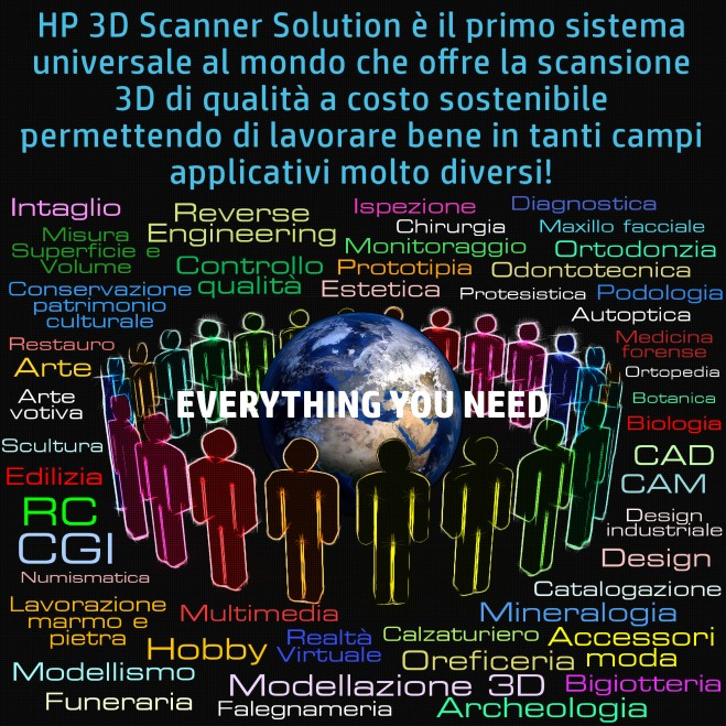 circolo professioni, uno scanner mille professioni, unico per versatilità, HP 3D Structured Light Scanner